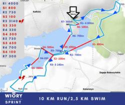 swimrun wiory sprint
